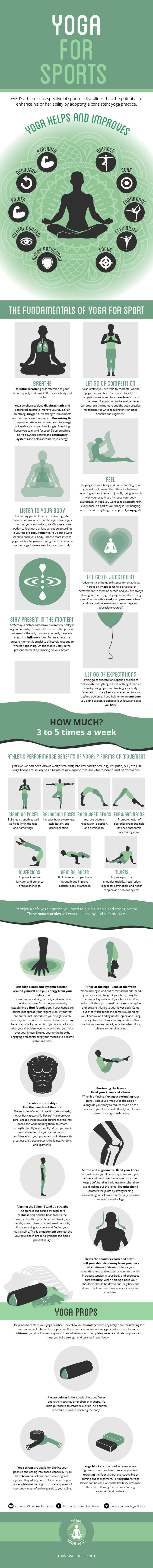 malewellness_Yoga-for-Sports-Infographic
